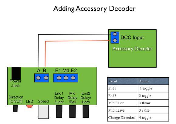 Led Wiring Diagram Hgo Train. . Wiring Diagram on