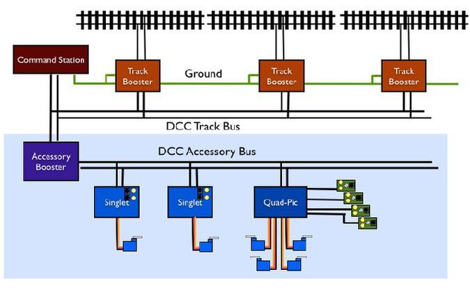 tam valley depot rh tamvalleydepot com DCC Wiring Books DCC Track Wiring